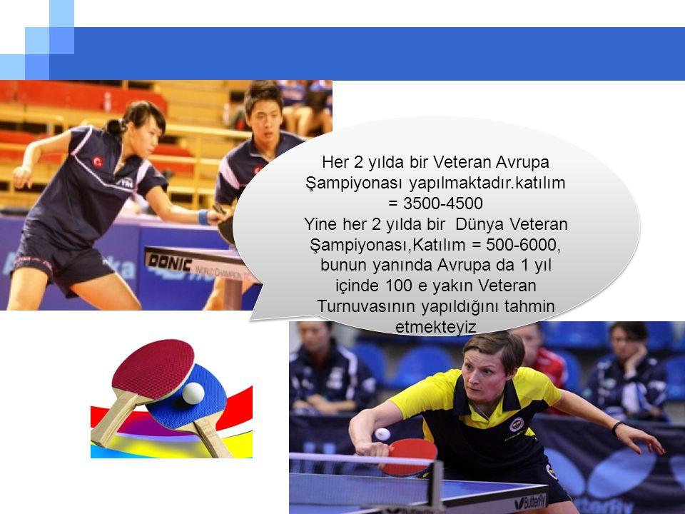 Her 2 yılda bir Veteran Avrupa Şampiyonası yapılmaktadır.katılım = 3500-4500 Yine her 2 yılda bir Dünya Veteran Şampiyonası,Katılım = 500-6000, bunun yanında Avrupa da 1 yıl içinde 100 e yakın Veteran Turnuvasının yapıldığını tahmin etmekteyiz Her 2 yılda bir Veteran Avrupa Şampiyonası yapılmaktadır.katılım = 3500-4500 Yine her 2 yılda bir Dünya Veteran Şampiyonası,Katılım = 500-6000, bunun yanında Avrupa da 1 yıl içinde 100 e yakın Veteran Turnuvasının yapıldığını tahmin etmekteyiz