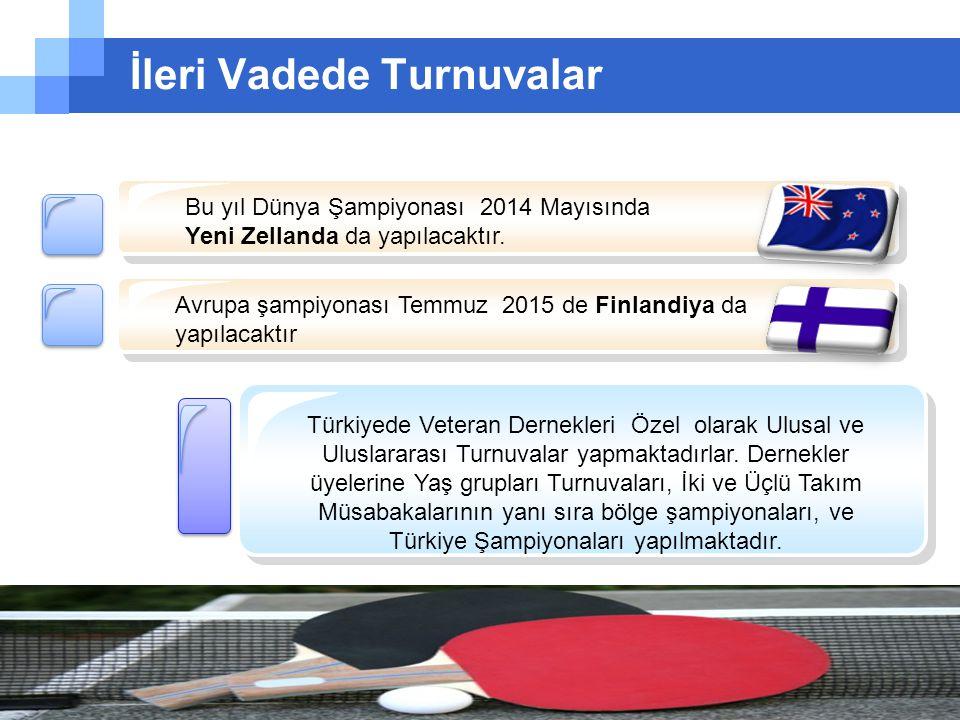 İleri Vadede Turnuvalar Bu yıl Dünya Şampiyonası 2014 Mayısında Yeni Zellanda da yapılacaktır. Avrupa şampiyonası Temmuz 2015 de Finlandiya da yapılac
