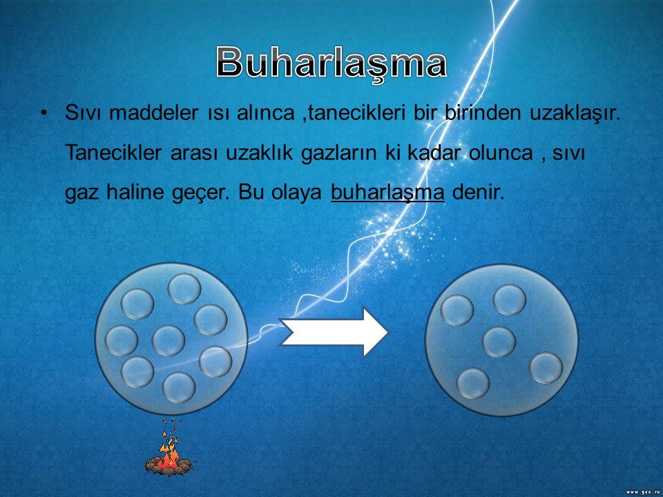 •Sıvı maddeler ısı alınca,tanecikleri bir birinden uzaklaşır. Tanecikler arası uzaklık gazların ki kadar olunca, sıvı gaz haline geçer. Bu olaya buhar
