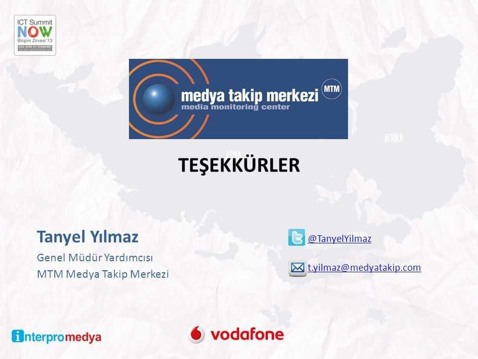 TEŞEKKÜRLER Tanyel Yılmaz Genel Müdür Yardımcısı MTM Medya Takip Merkezi @TanyelYilmaz t.yilmaz@medyatakip.com