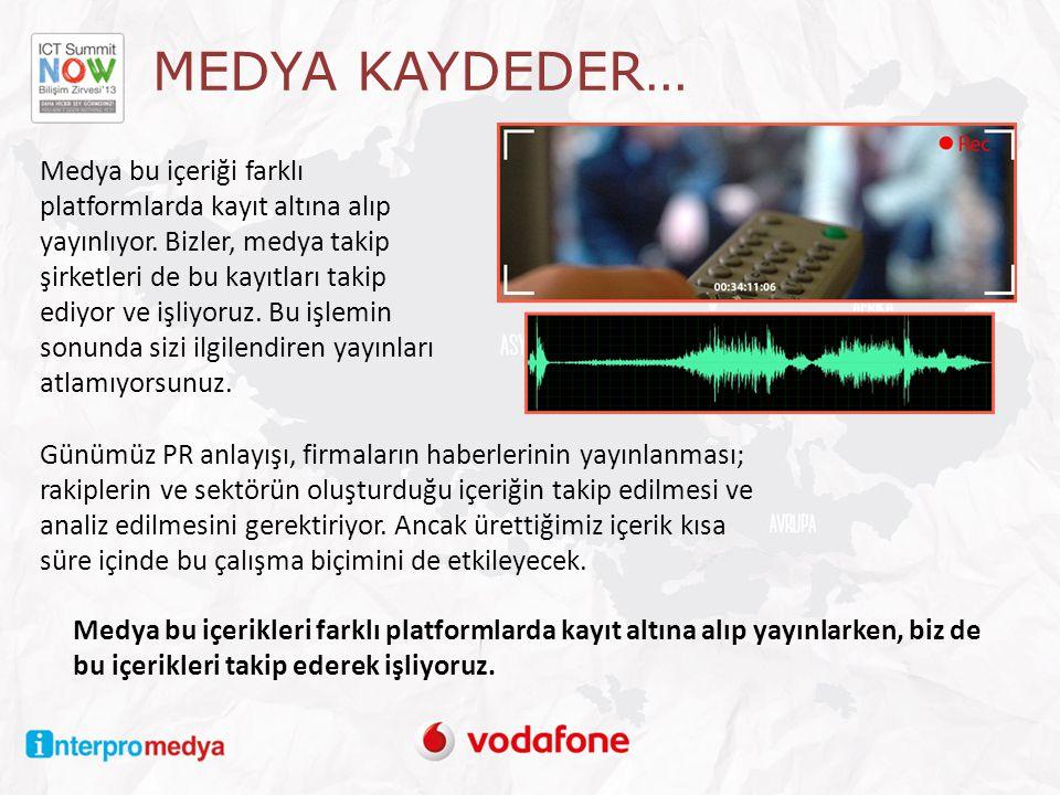 MEDYA KAYDEDER… Medya bu içerikleri farklı platformlarda kayıt altına alıp yayınlarken, biz de bu içerikleri takip ederek işliyoruz.