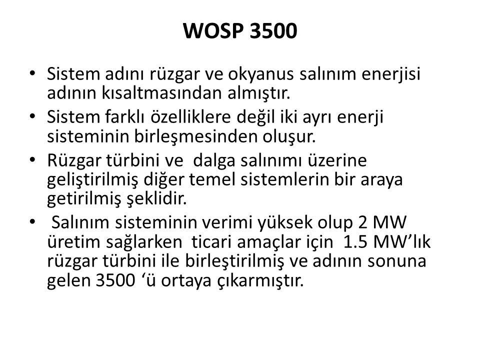 WOSP 3500 • Sistem adını rüzgar ve okyanus salınım enerjisi adının kısaltmasından almıştır.