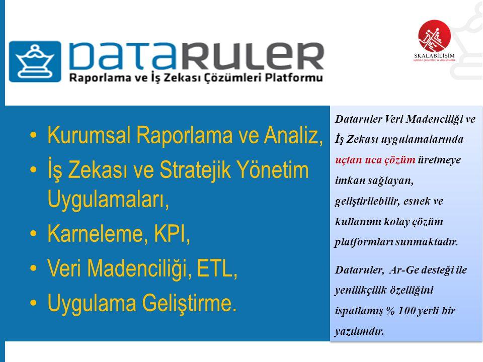 Dataruler Platformu İşletme Bilgi Sistemi Entegrasyonu Akış Şeması x.