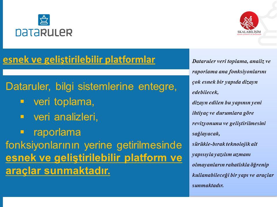 esnek ve geliştirilebilir platformlar Dataruler, bilgi sistemlerine entegre,  veri toplama,  veri analizleri,  raporlama fonksiyonlarının yerine ge