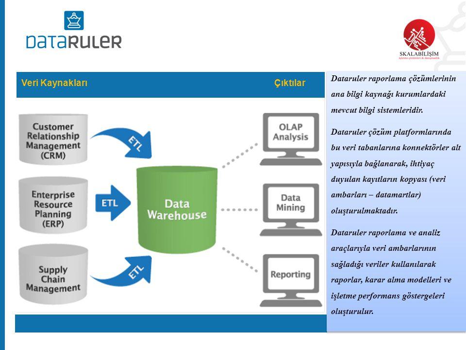 Dataruler raporlama çözümlerinin ana bilgi kaynağı kurumlardaki mevcut bilgi sistemleridir. Dataruler çözüm platformlarında bu veri tabanlarına konnek