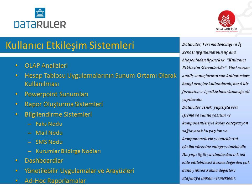 Son Kullanıcı Etkileşim Arayüzleri • Raportör (Masaüstü uygulaması) • Raportör (Web uygulaması) • Uygulama Yazılımları Eklentisi (Exe Uygulaması) • Raportör (Masaüstü uygulaması) • Raportör (Web uygulaması) • Uygulama Yazılımları Eklentisi (Exe Uygulaması) Dataruler'ın vitrini olarak nitelendirilebilecek Raportör ile analiz sonuçları, raporlar ve dashboardlar hem masaüstü uygulamasında ve hem de web uygulamasında son kullanıcı ile buluşturulur.