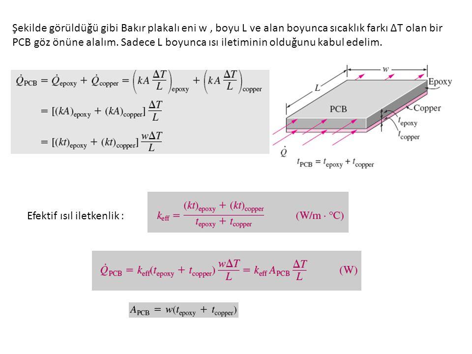 Şekilde görüldüğü gibi Bakır plakalı eni w, boyu L ve alan boyunca sıcaklık farkı ΔT olan bir PCB göz önüne alalım.