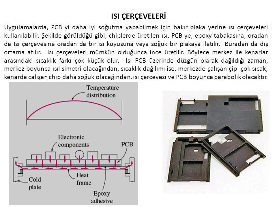 ISI ÇERÇEVELERİ Uygulamalarda, PCB yi daha iyi soğutma yapabilmek için bakır plaka yerine ısı çerçeveleri kullanılabilir.