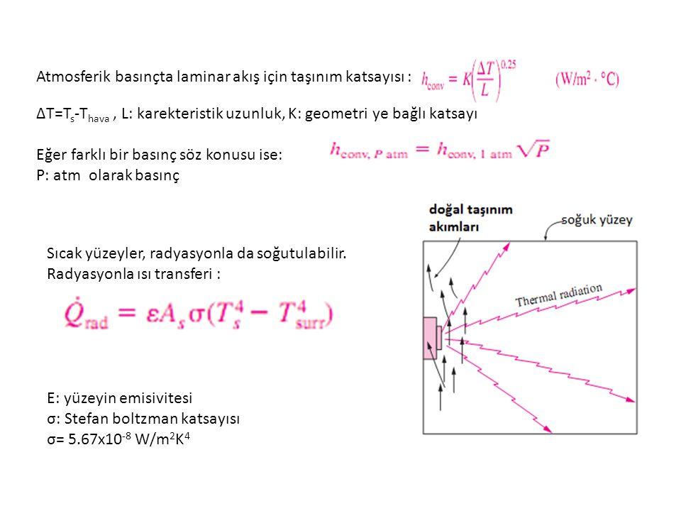 Atmosferik basınçta laminar akış için taşınım katsayısı : ΔT=T s -T hava, L: karekteristik uzunluk, K: geometri ye bağlı katsayı Eğer farklı bir basınç söz konusu ise: P: atm olarak basınç Sıcak yüzeyler, radyasyonla da soğutulabilir.