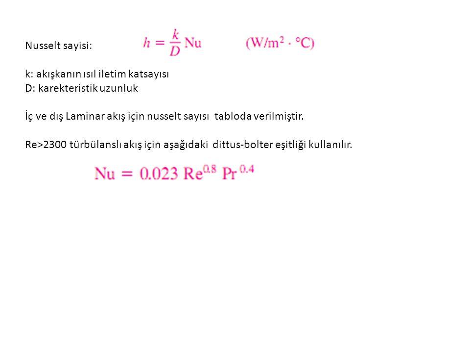 Nusselt sayisi: k: akışkanın ısıl iletim katsayısı D: karekteristik uzunluk İç ve dış Laminar akış için nusselt sayısı tabloda verilmiştir.