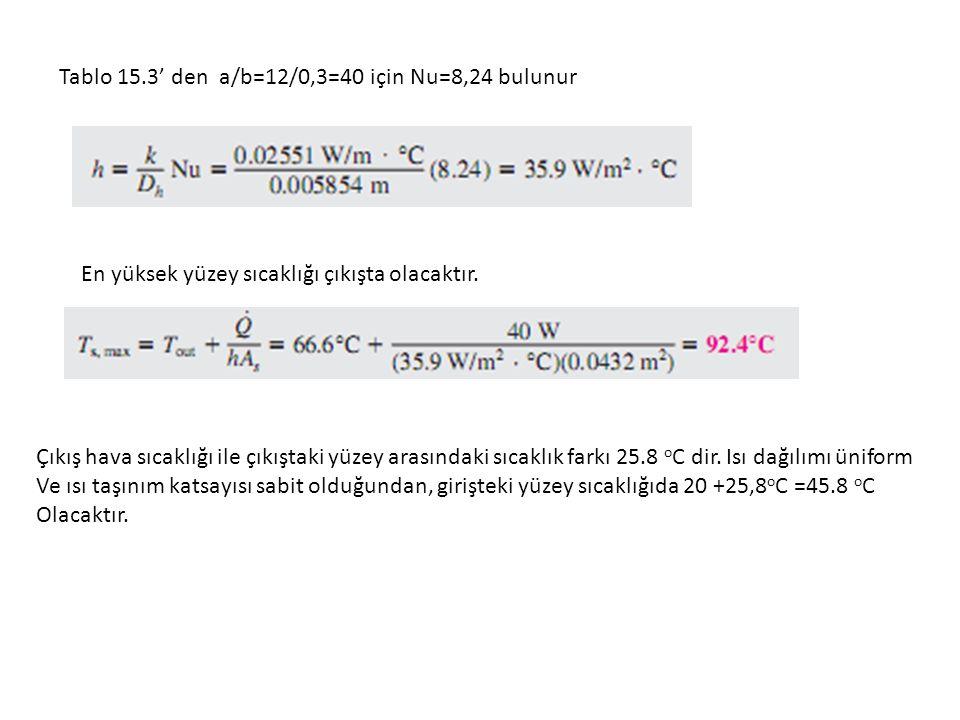 Tablo 15.3' den a/b=12/0,3=40 için Nu=8,24 bulunur En yüksek yüzey sıcaklığı çıkışta olacaktır.