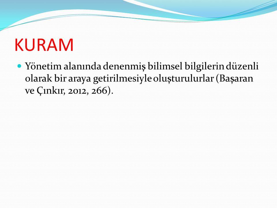 KURAM  Yönetim alanında denenmiş bilimsel bilgilerin düzenli olarak bir araya getirilmesiyle oluşturulurlar (Başaran ve Çınkır, 2012, 266).