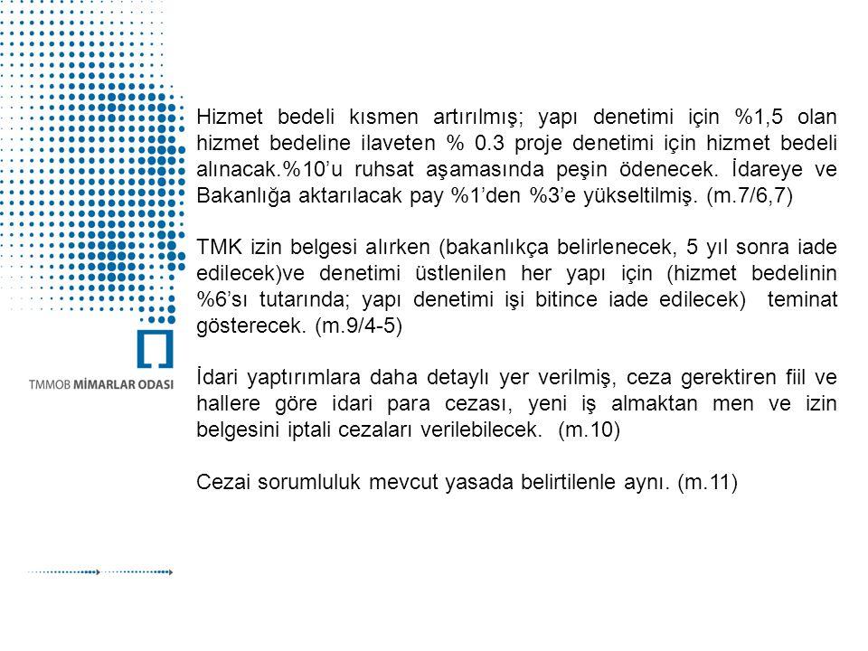 Bakanlık TMK'larını denetlemek üzere 500 yapı denetçisi istihdam edecek.(m.12/1) Herhangi bir yerde TMK yoksa denetim Bakanlık taşra teşkilatı tarafından yapılabilecek.
