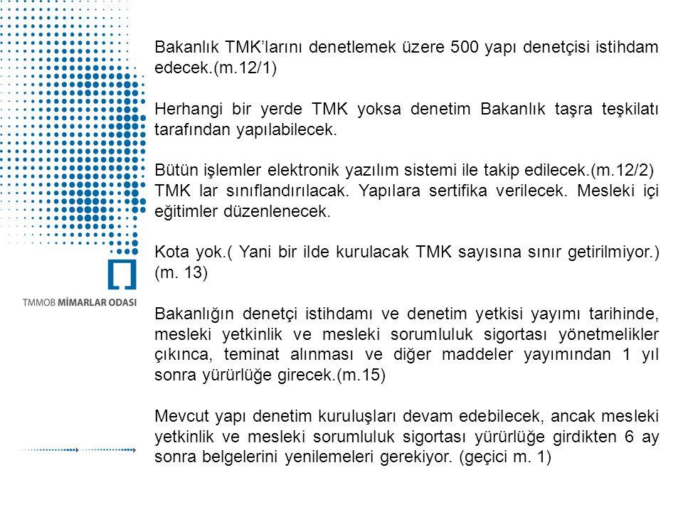 Bakanlık TMK'larını denetlemek üzere 500 yapı denetçisi istihdam edecek.(m.12/1) Herhangi bir yerde TMK yoksa denetim Bakanlık taşra teşkilatı tarafın