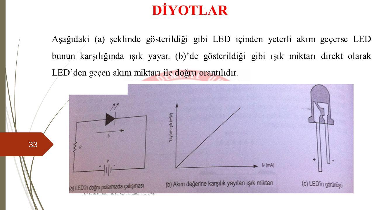 TEMEL ELEKTRİK – ELEKTRONİK DERS NOTLARI 33 DİYOTLAR Aşağıdaki (a) şeklinde gösterildiği gibi LED içinden yeterli akım geçerse LED bunun karşılığında ışık yayar.