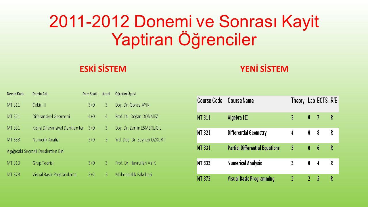 2011-2012 Donemi ve Sonrası Kayit Yaptiran Öğrenciler ESKİ SİSTEMYENİ SİSTEM