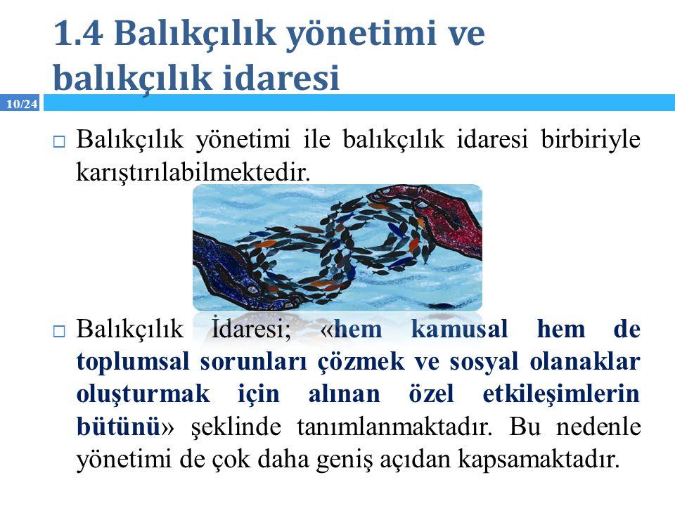 10/24 1.4 Balıkçılık yönetimi ve balıkçılık idaresi  Balıkçılık yönetimi ile balıkçılık idaresi birbiriyle karıştırılabilmektedir.  Balıkçılık İdare