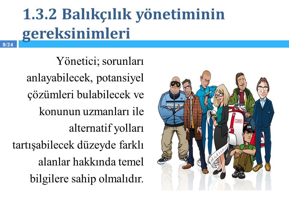 8/24 1.3.2 Balıkçılık yönetiminin gereksinimleri Yönetici; sorunları anlayabilecek, potansiyel çözümleri bulabilecek ve konunun uzmanları ile alternat