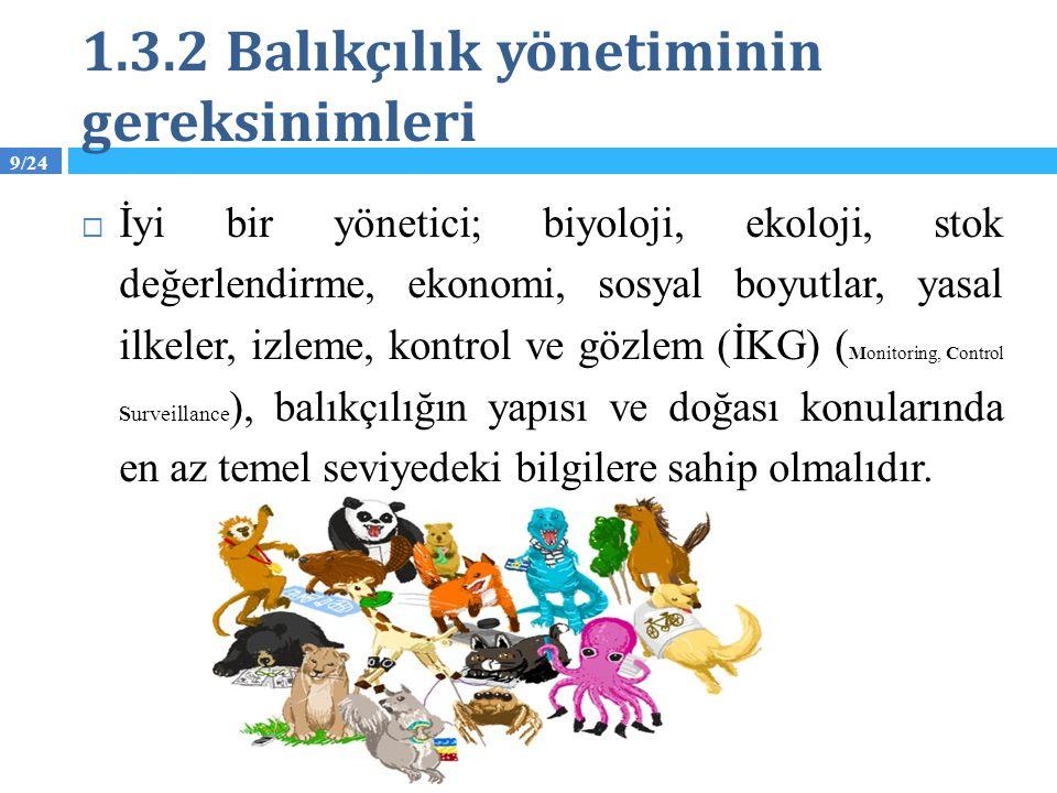 9/24 1.3.2 Balıkçılık yönetiminin gereksinimleri  İyi bir yönetici; biyoloji, ekoloji, stok değerlendirme, ekonomi, sosyal boyutlar, yasal ilkeler, i
