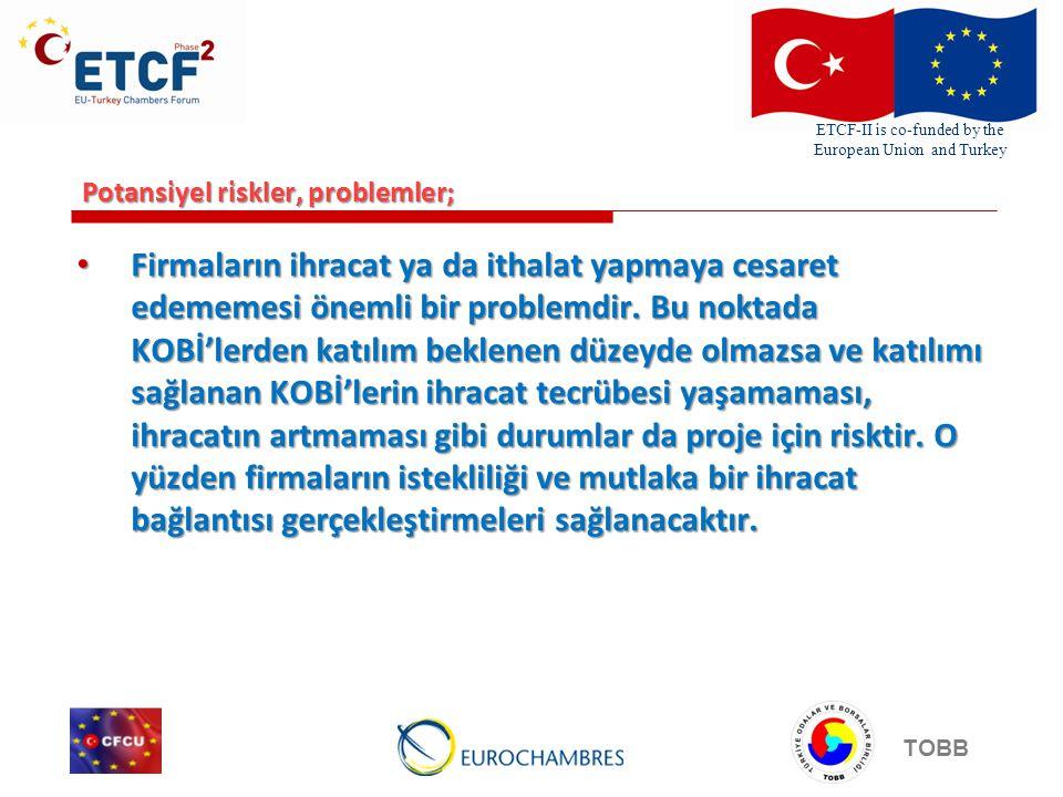 ETCF-II is co-funded by the European Union and Turkey TOBB Potansiyel riskler, problemler; • Firmaların ihracat ya da ithalat yapmaya cesaret edememesi önemli bir problemdir.