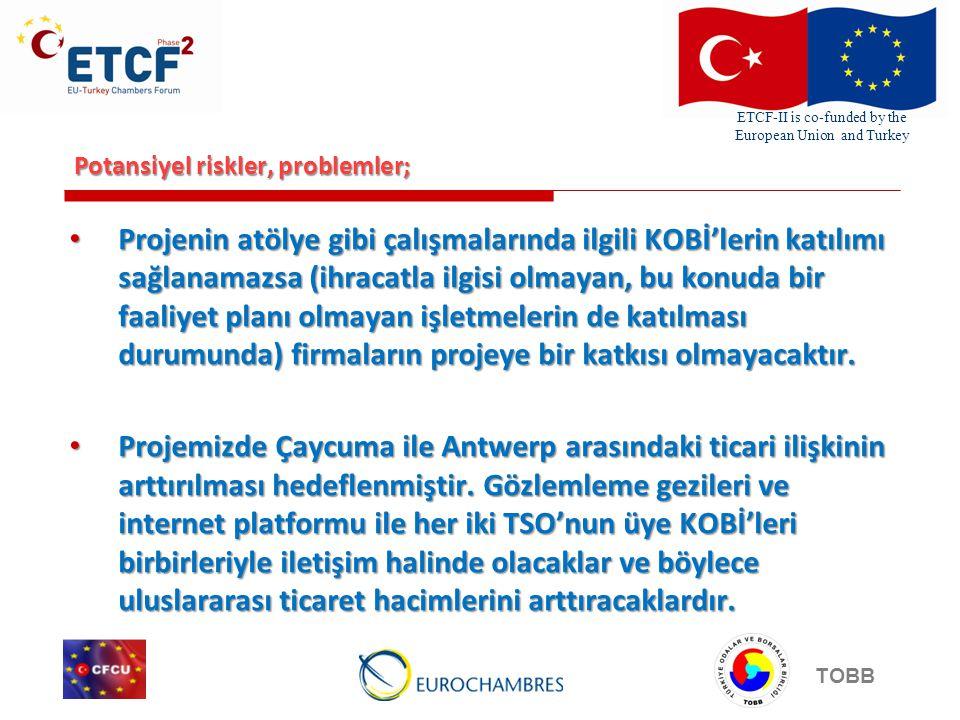 ETCF-II is co-funded by the European Union and Turkey TOBB Potansiyel riskler, problemler; • Projenin atölye gibi çalışmalarında ilgili KOBİ'lerin katılımı sağlanamazsa (ihracatla ilgisi olmayan, bu konuda bir faaliyet planı olmayan işletmelerin de katılması durumunda) firmaların projeye bir katkısı olmayacaktır.