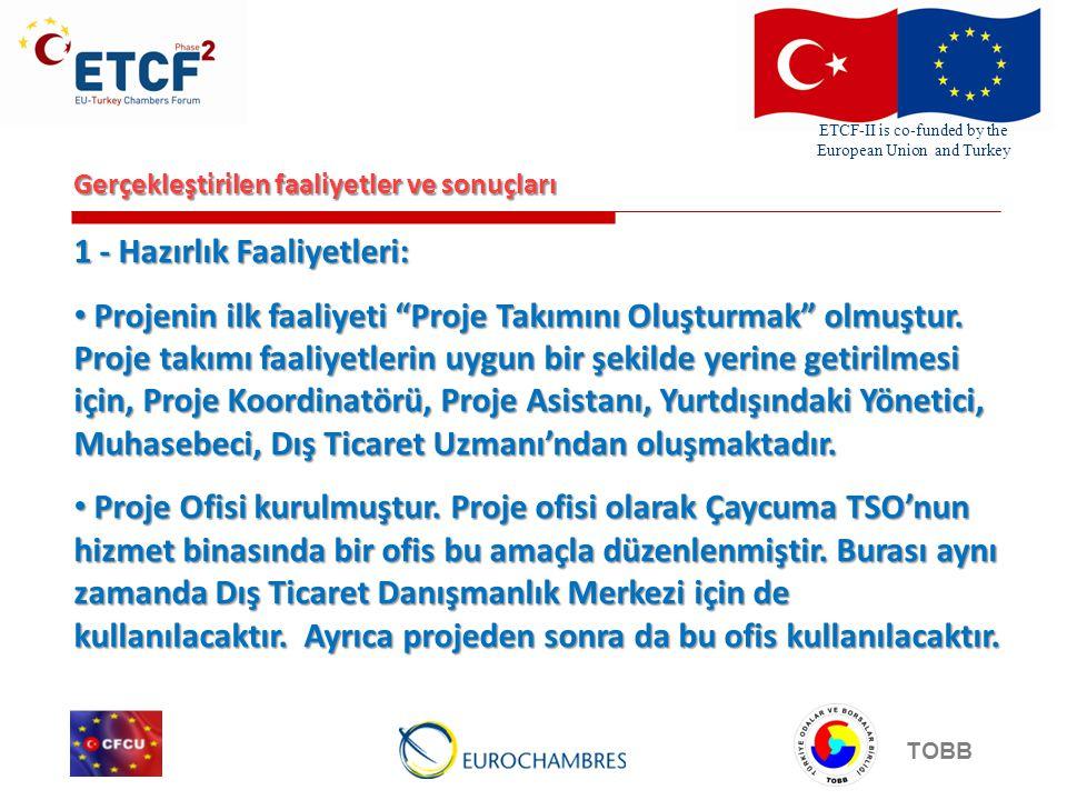 ETCF-II is co-funded by the European Union and Turkey TOBB Gerçekleştirilen faaliyetler ve sonuçları 1 - Hazırlık Faaliyetleri: • Projenin ilk faaliyeti Proje Takımını Oluşturmak olmuştur.