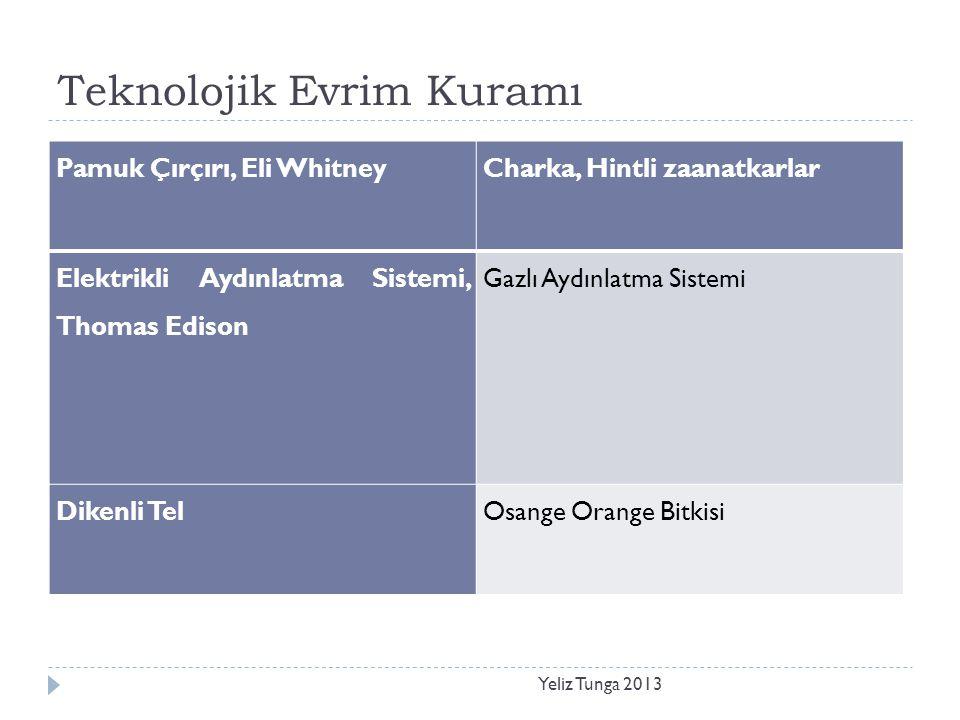 Teknolojik Evrim Kuramı Yeliz Tunga 2013 Pamuk Çırçırı, Eli WhitneyCharka, Hintli zaanatkarlar Elektrikli Aydınlatma Sistemi, Thomas Edison Gazlı Aydı