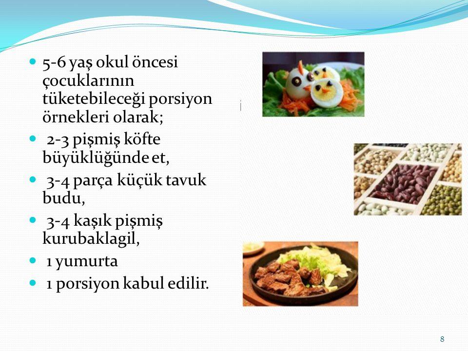  5-6 yaş okul öncesi çocuklarının tüketebileceği porsiyon örnekleri olarak;  2-3 pişmiş köfte büyüklüğünde et,  3-4 parça küçük tavuk budu,  3-4 k
