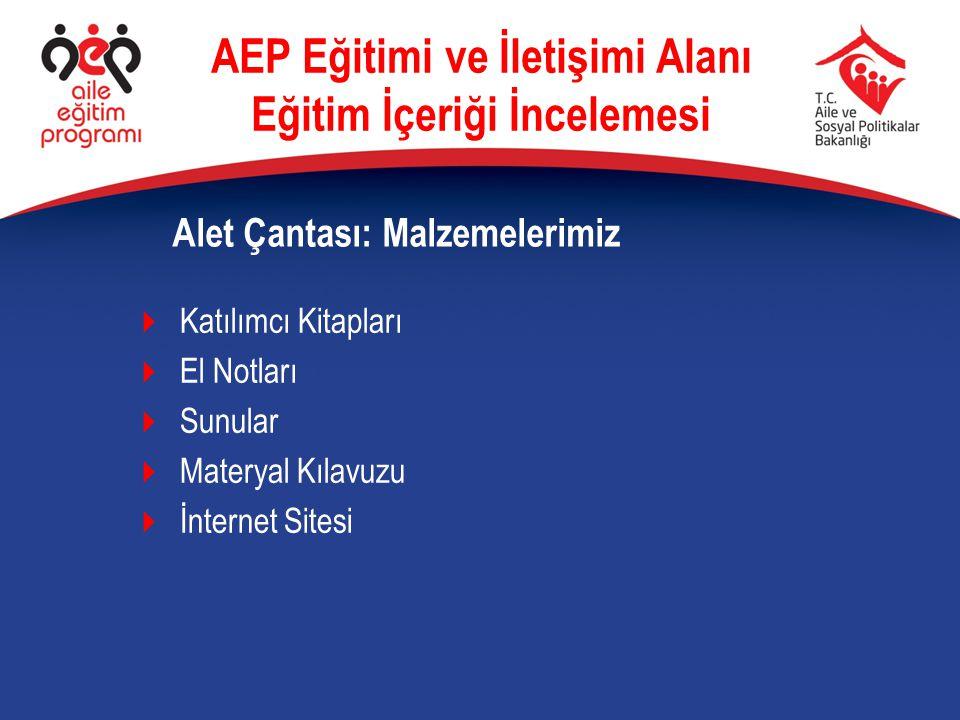 Alet Çantası: Malzemelerimiz AEP Eğitimi ve İletişimi Alanı Eğitim İçeriği İncelemesi  Katılımcı Kitapları  El Notları  Sunular  Materyal Kılavuzu