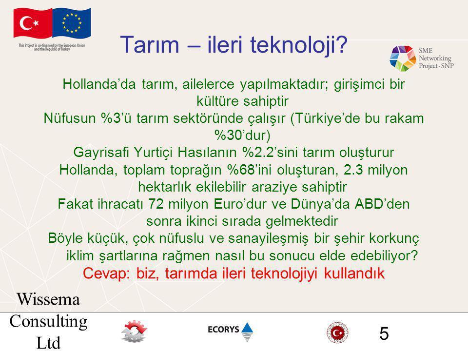 Wissema Consulting Ltd 5 Tarım – ileri teknoloji? Hollanda'da tarım, ailelerce yapılmaktadır; girişimci bir kültüre sahiptir Nüfusun %3'ü tarım sektör
