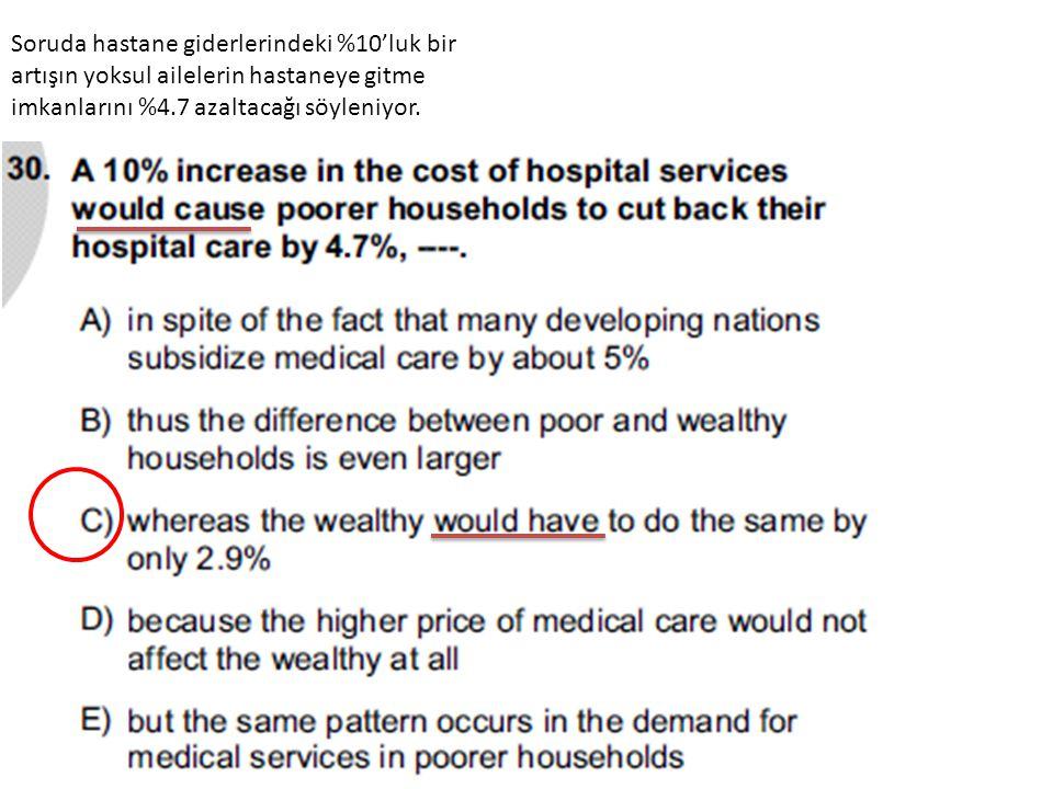 Soruda hastane giderlerindeki %10'luk bir artışın yoksul ailelerin hastaneye gitme imkanlarını %4.7 azaltacağı söyleniyor.