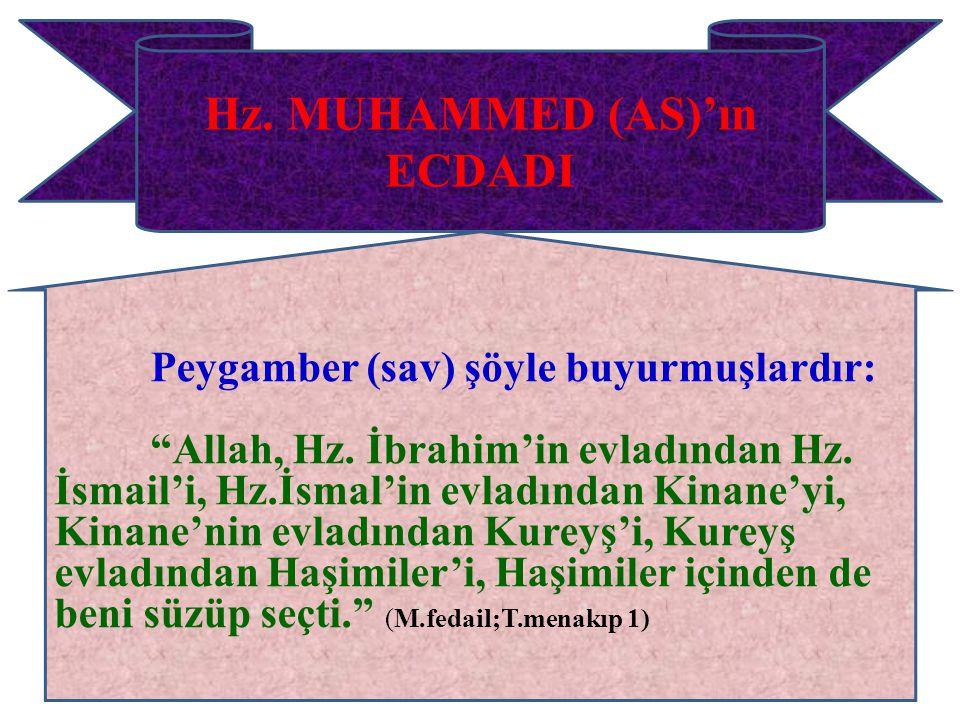 """Peygamber (sav) şöyle buyurmuşlardır: """"Allah, Hz. İbrahim'in evladından Hz. İsmail'i, Hz.İsmal'in evladından Kinane'yi, Kinane'nin evladından Kureyş'i"""