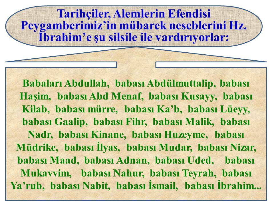 Tarihçiler, Alemlerin Efendisi Peygamberimiz'in mübarek neseblerini Hz. İbrahim'e şu silsile ile vardırıyorlar: Babaları Abdullah, babası Abdülmuttali