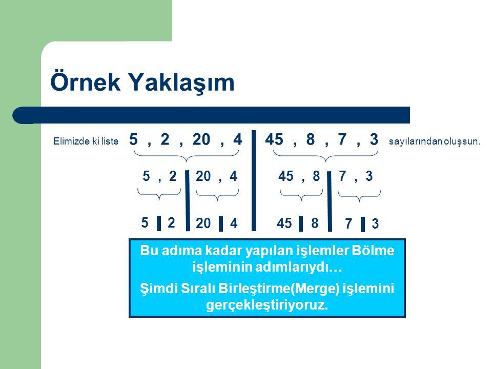 Örnek Yaklaşım Elimizde ki liste 5, 2, 20, 4, 45, 8, 7, 3 sayılarından oluşsun. 5, 2, 20, 445, 8, 7, 3 5, 2 20, 4 45, 8 7, 3 Bu adıma kadar yapılan iş