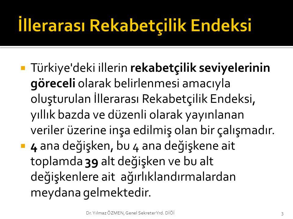  Türkiye'deki illerin rekabetçilik seviyelerinin göreceli olarak belirlenmesi amacıyla oluşturulan İllerarası Rekabetçilik Endeksi, yıllık bazda ve d
