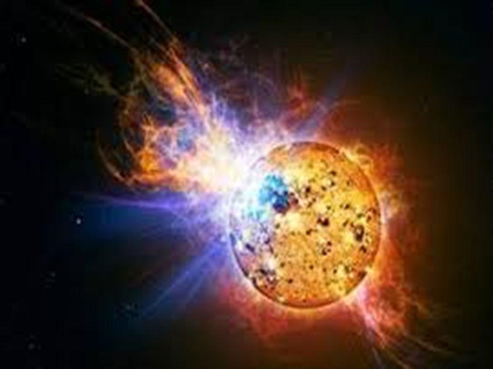 Gök cisimlerinin birbirine göre konumlarını mevzu eden konumsal astronomi (Pozisyon Astronomisi), tarih kadar eskidir denilebilir.