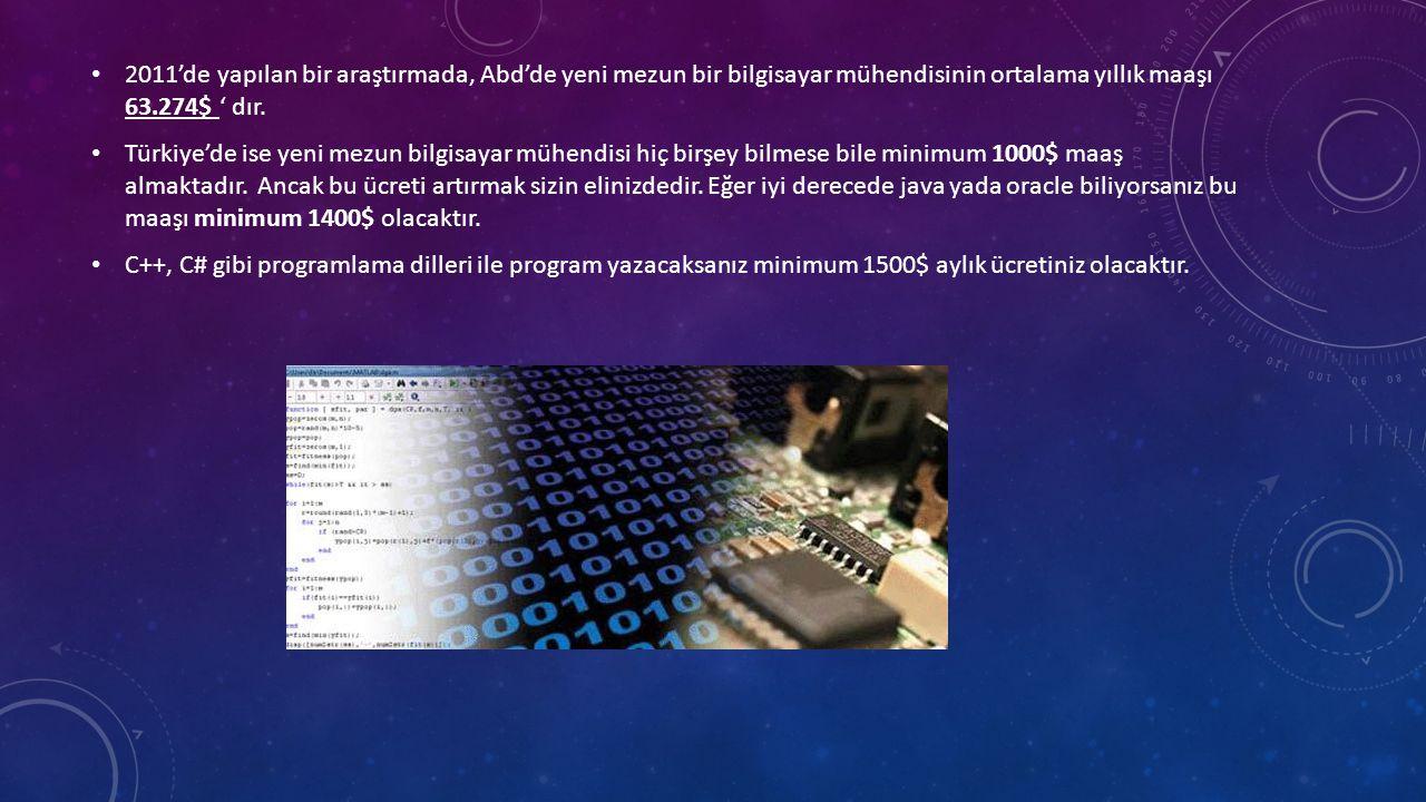 • 2011'de yapılan bir araştırmada, Abd'de yeni mezun bir bilgisayar mühendisinin ortalama yıllık maaşı 63.274$ ' dır.