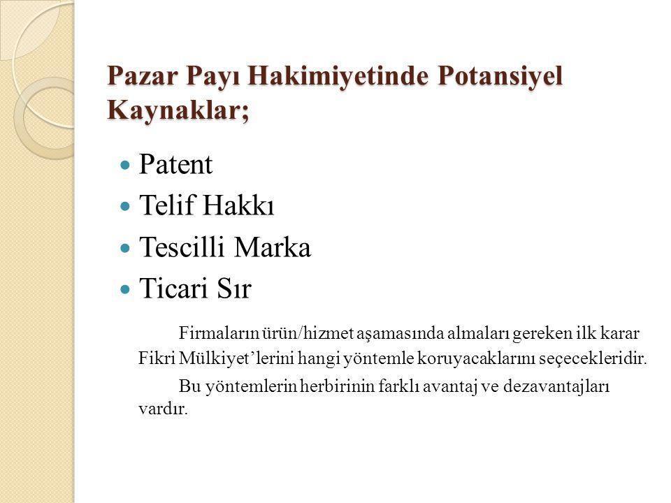 Pazar Payı Hakimiyetinde Potansiyel Kaynaklar;  Patent  Telif Hakkı  Tescilli Marka  Ticari Sır Firmaların ürün/hizmet aşamasında almaları gereken
