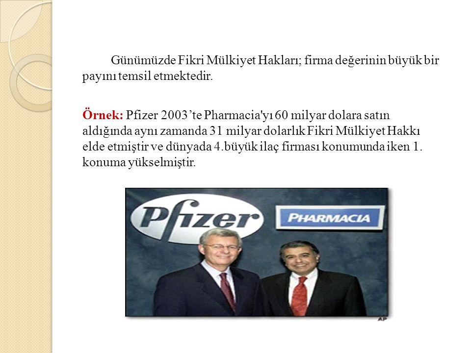 Günümüzde Fikri Mülkiyet Hakları; firma değerinin büyük bir payını temsil etmektedir. Örnek: Pfizer 2003'te Pharmacia'yı 60 milyar dolara satın aldığı