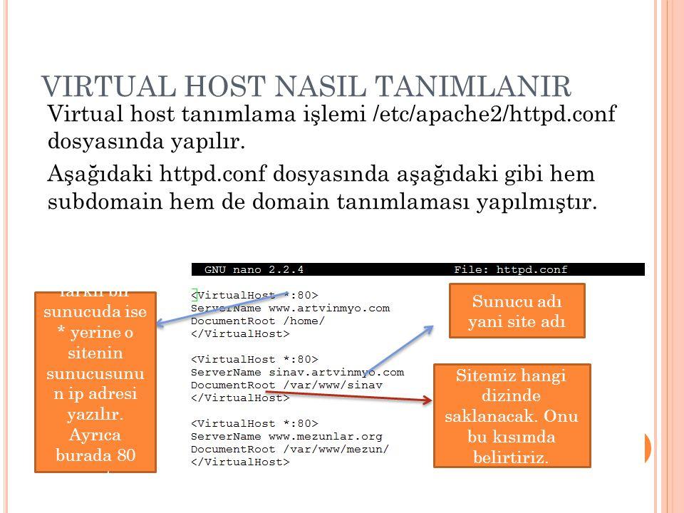 VIRTUAL HOST NASIL TANIMLANIR Virtual host tanımlama işlemi /etc/apache2/httpd.conf dosyasında yapılır. Aşağıdaki httpd.conf dosyasında aşağıdaki gibi