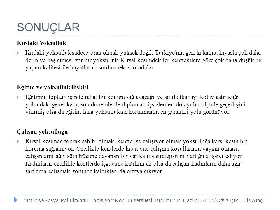 Kırdaki Yoksulluk  Kırdaki yoksulluk sadece oran olarak yüksek değil; Türkiye'nin geri kalanına kıyasla çok daha derin ve baş etmesi zor bir yoksullu