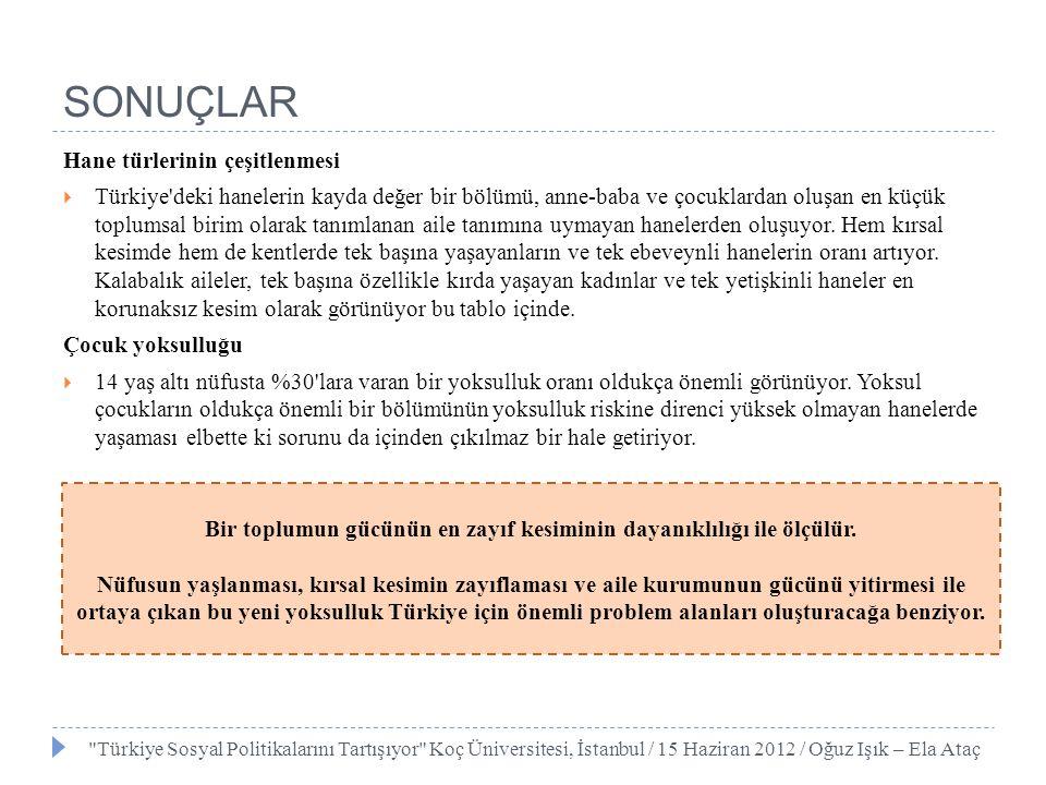 Hane türlerinin çeşitlenmesi  Türkiye'deki hanelerin kayda değer bir bölümü, anne-baba ve çocuklardan oluşan en küçük toplumsal birim olarak tanımlan