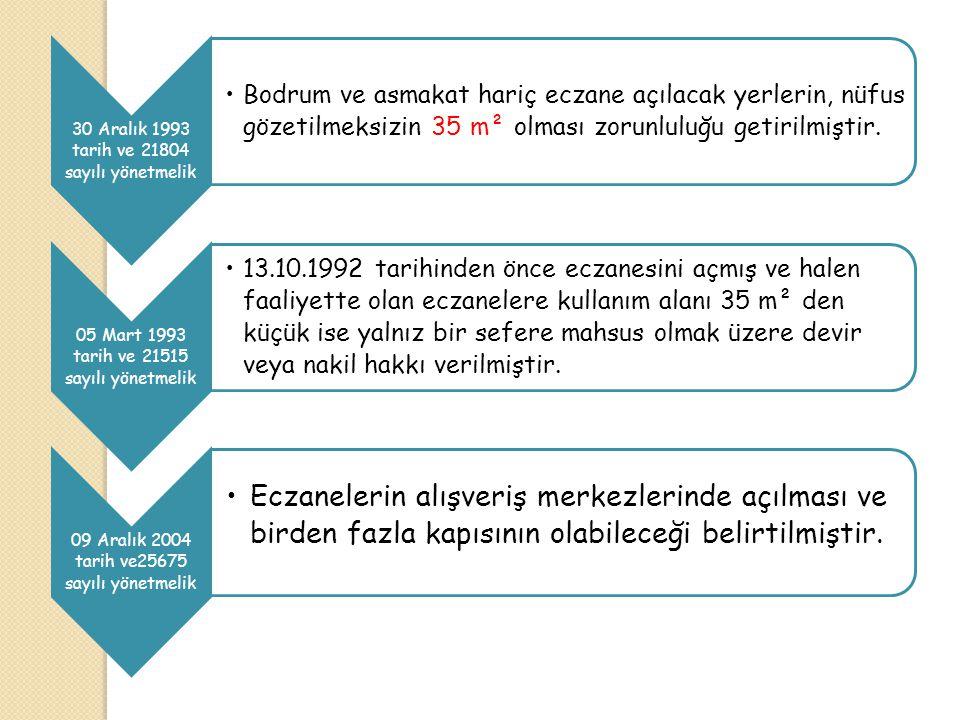 30 Aralık 1993 tarih ve 21804 sayılı yönetmelik •Bodrum ve asmakat hariç eczane açılacak yerlerin, nüfus gözetilmeksizin 35 m² olması zorunluluğu geti