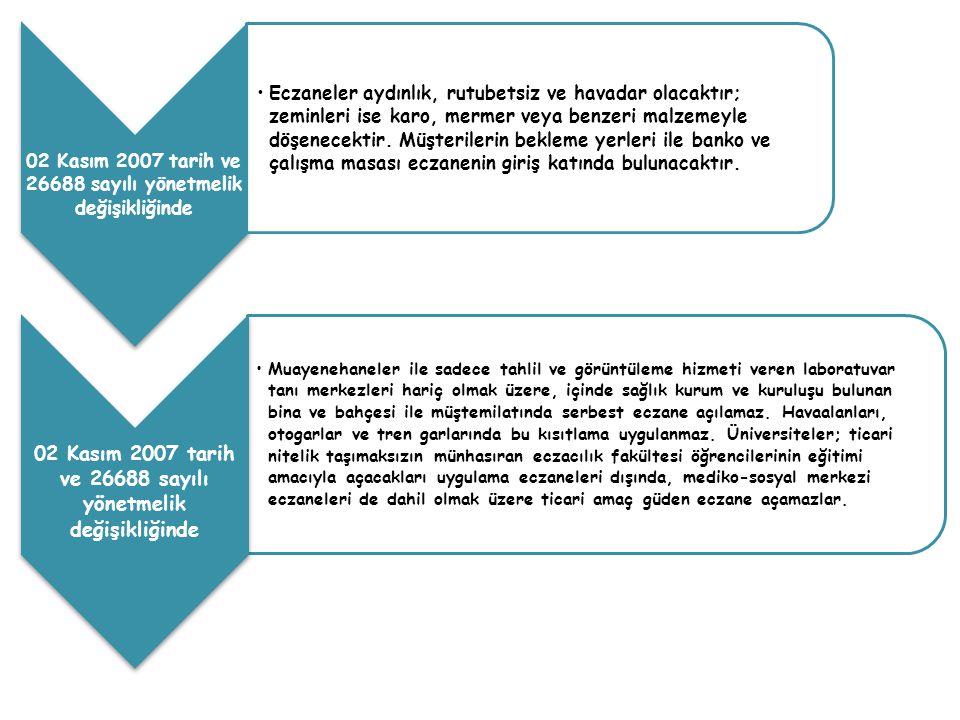 02 Kasım 2007 tarih ve 26688 sayılı yönetmelik değişikliğinde •Muayenehaneler ile sadece tahlil ve görüntüleme hizmeti veren laboratuvar tanı merkezle