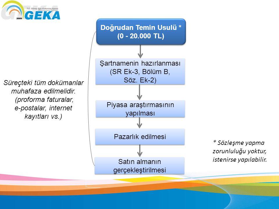 Doğrudan Temin Usulü * (0 - 20.000 TL) Doğrudan Temin Usulü * (0 - 20.000 TL) Şartnamenin hazırlanması (SR Ek-3, Bölüm B, Söz. Ek-2) Şartnamenin hazır