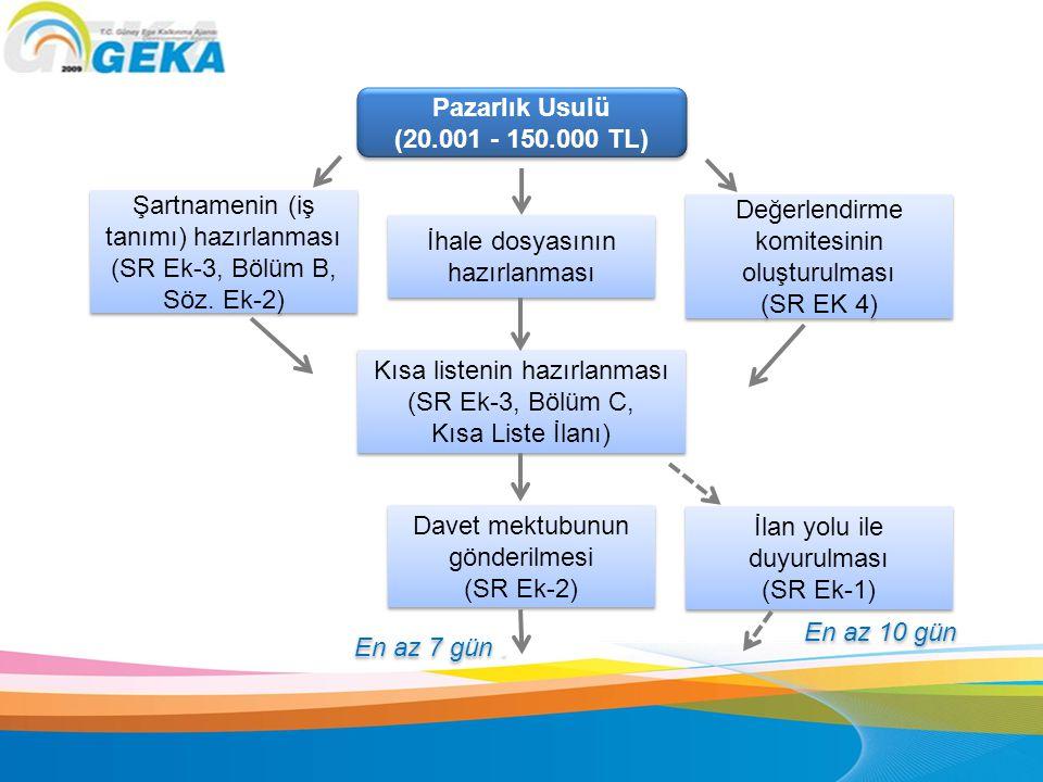 Pazarlık Usulü (20.001 - 150.000 TL) Pazarlık Usulü (20.001 - 150.000 TL) İhale dosyasının hazırlanması Şartnamenin (iş tanımı) hazırlanması (SR Ek-3,