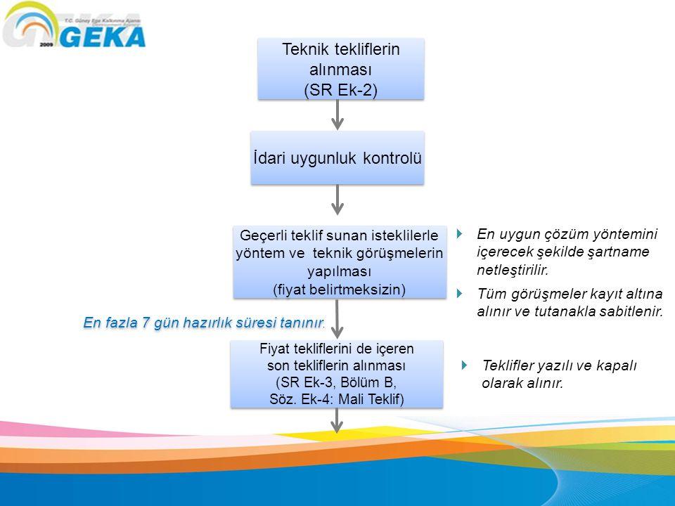 Teknik tekliflerin alınması (SR Ek-2) Teknik tekliflerin alınması (SR Ek-2) İdari uygunluk kontrolü Geçerli teklif sunan isteklilerle yöntem ve teknik