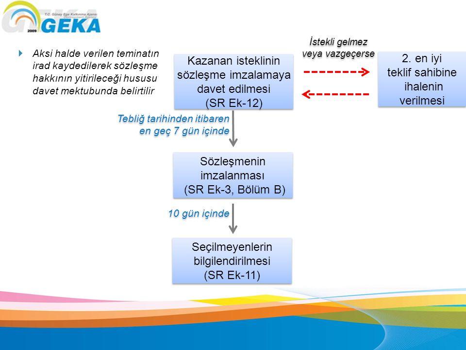 Sözleşmenin imzalanması (SR Ek-3, Bölüm B) Sözleşmenin imzalanması (SR Ek-3, Bölüm B) Tebliğ tarihinden itibaren en geç 7 gün içinde İstekli gelmez ve