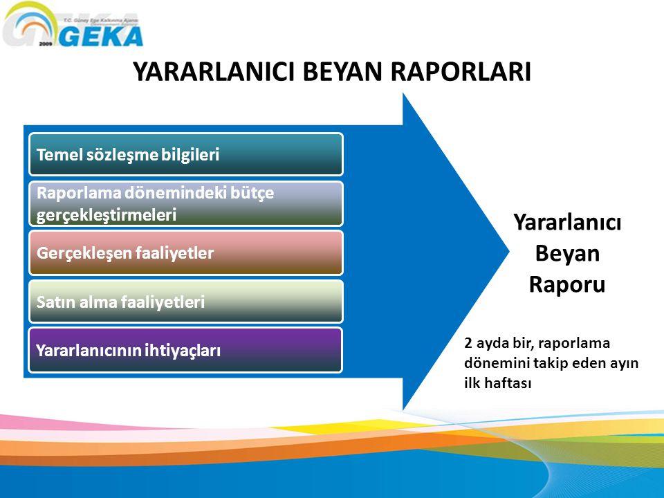 Temel sözleşme bilgileri Raporlama dönemindeki bütçe gerçekleştirmeleri Gerçekleşen faaliyetler Yararlanıcı Beyan Raporu Satın alma faaliyetleri Yarar
