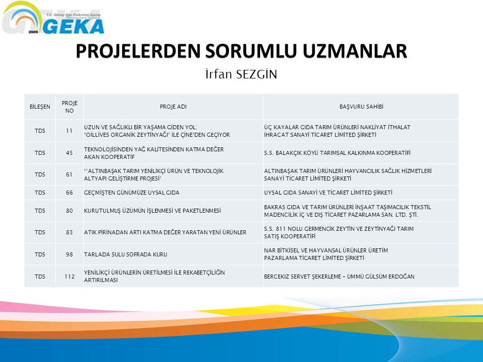 MALİ DOKÜMANTASYON – Seyahat Harcırah Bildirim Tablosu Bütçesinin bu kaleminde tutar olan yararlanıcıların kullanması gereken tablodur.